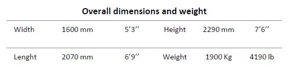 GMP89V Dimensions & weight